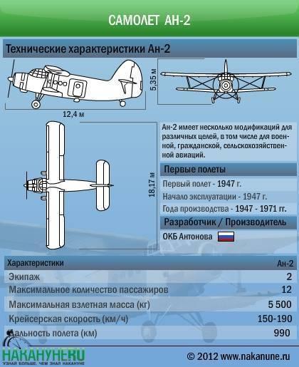 Ан-32 — википедия с видео // wiki 2